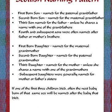 Scottish Naming Pattern